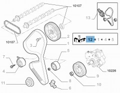 Distribution kit (belt, fixed and adjustable tensioner) - 3 pieces for Fiat Professional Scudo